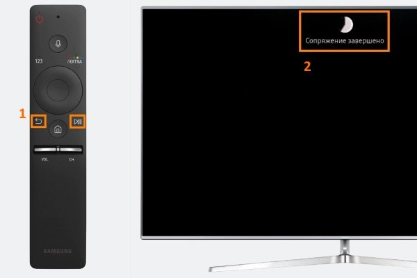 Cómo conectar el control remoto a un televisor de la serie K