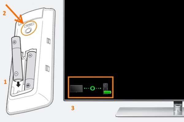 Conecte el Smart Touch Control al televisor de la serie F