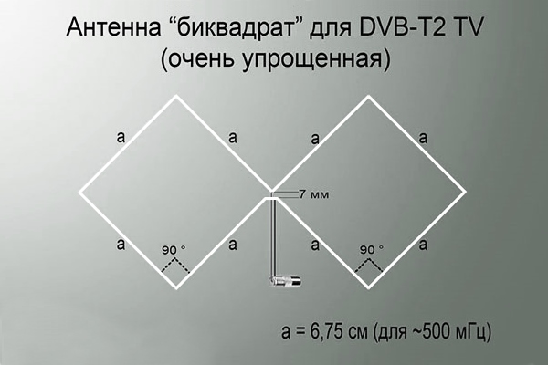 Kharchenko antenna diagram