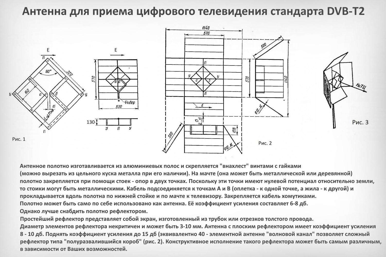 Z-antenne van decimetergolven