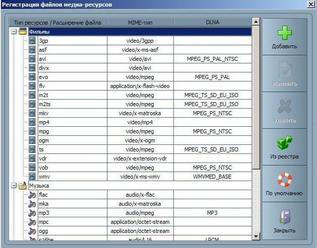 Registreren van mediabronbestanden
