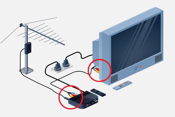 Kết nối đầu ra của hộp giải mã kỹ thuật số