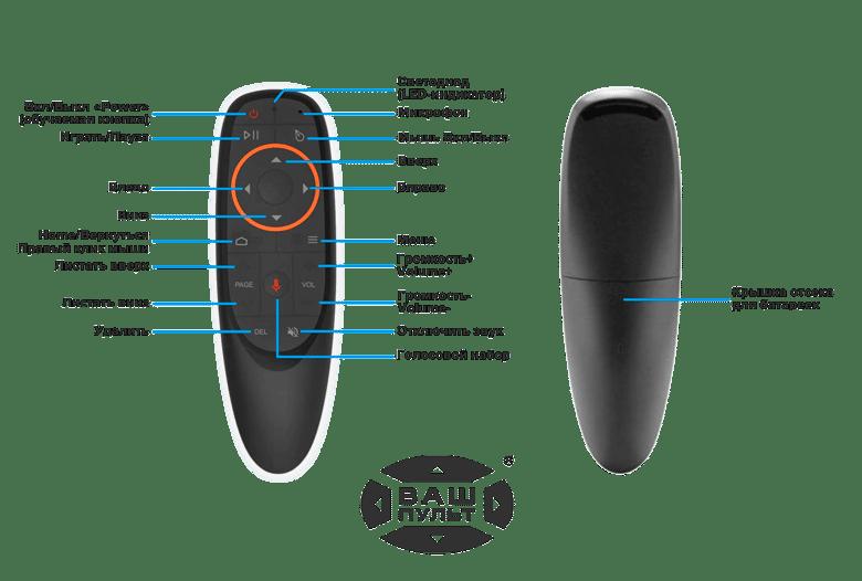 Air Mouse G10: revisión, configuración, aprendizaxe e solución de problemas